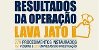 MPF propagandeia atos da Lava Jato