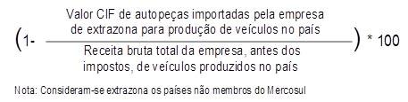 Decreto; IOF; IPI; Importação; Automóveis;