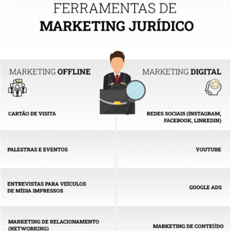 10 erros que o advogado não deve cometer em um plano de marketing jurídico