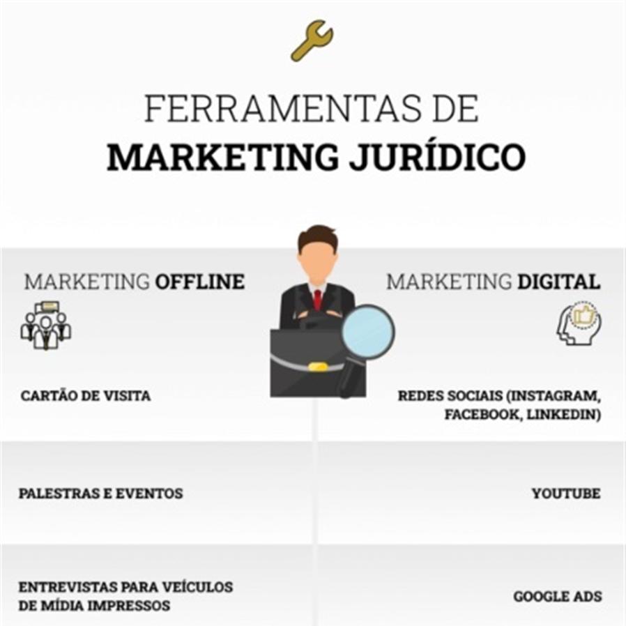 Por que vale a pena investir em marketing digital para advogados em 2021?